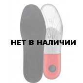 Cтельки GRANGERS Insoles Winter Insole