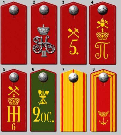 Униформа и знаки различия Русской армии