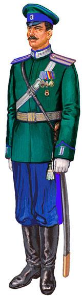 Форма одежды Оренбургского казачьего войска