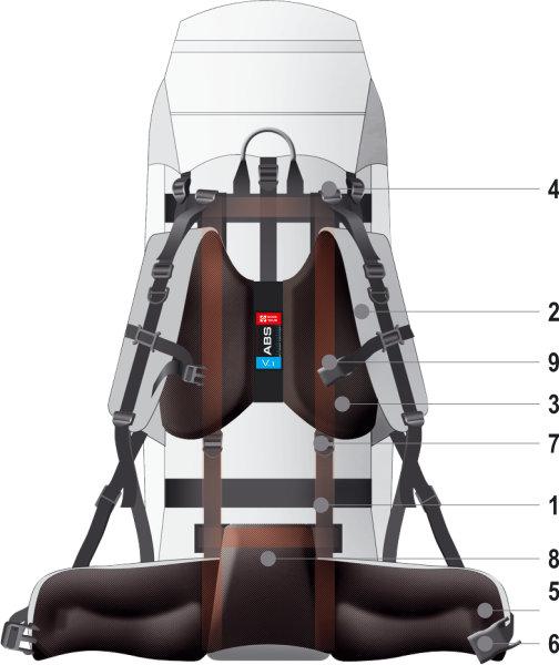 Подвесная система ABS V.1