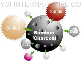 EnerUP Bamboo charcoal