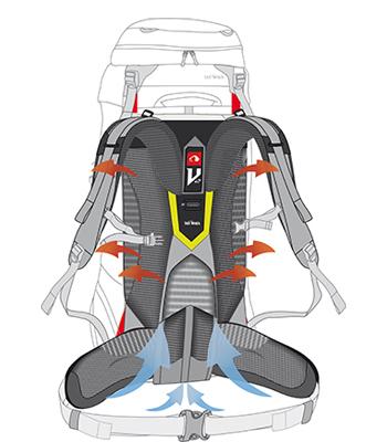 Система подвески V-2
