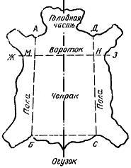 ГОСТ 3123-78 Производство кожевенное