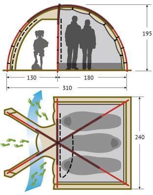 Схема Minnesota 3 Luxe Alu