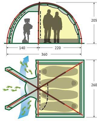 Схема Minnesota 4 Luxe