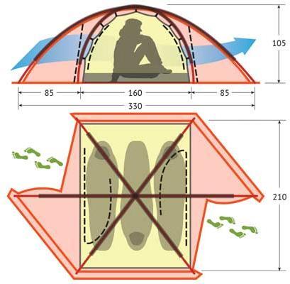 Схема Matrix 3