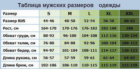 Российский Размер Одежды