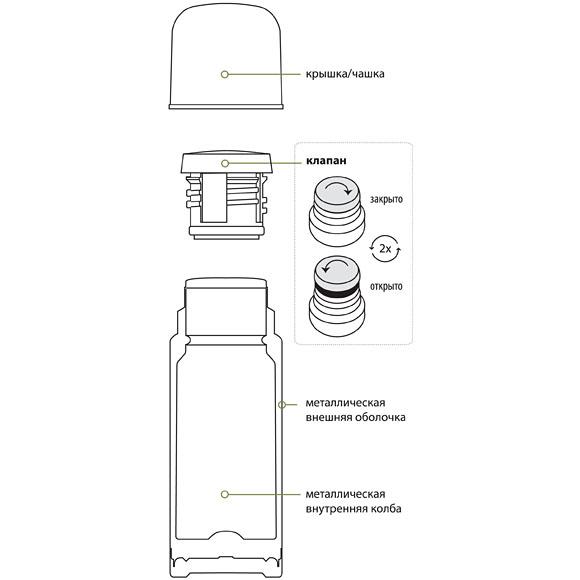 Термос SB-800 металл