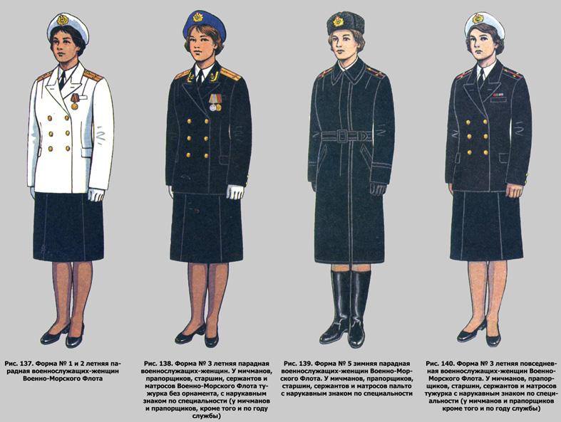 какого цвета колготы у дам военнослужащих в строю