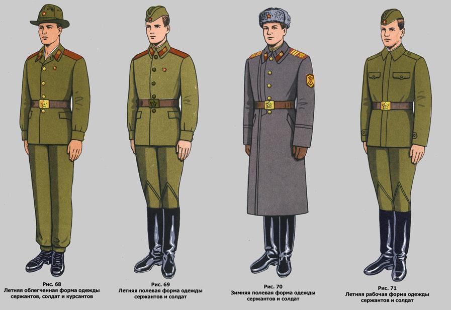 Рисунки военных одежд