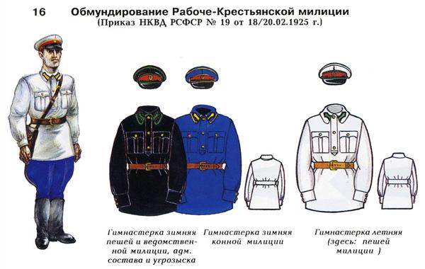 Форма одежды уголовного розыска