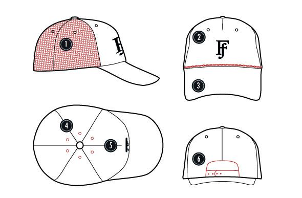 Как сшить бейсболку выкройки